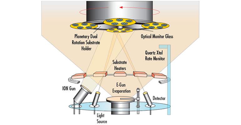 Ibsa Laser 3