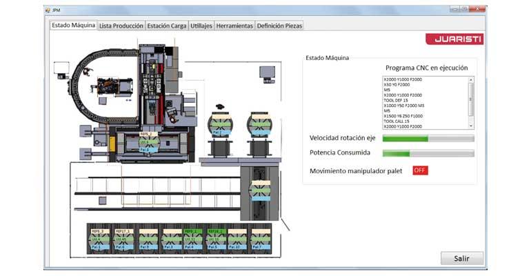 Nuevo software Supervisor v3, de Juaristi.