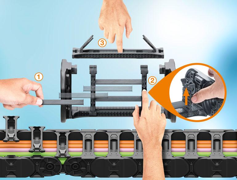 Con sistema de cierre seguro y reducción del tiempo de montaje: nuevos elementos de distribución interior para la cadena portacables E4Q