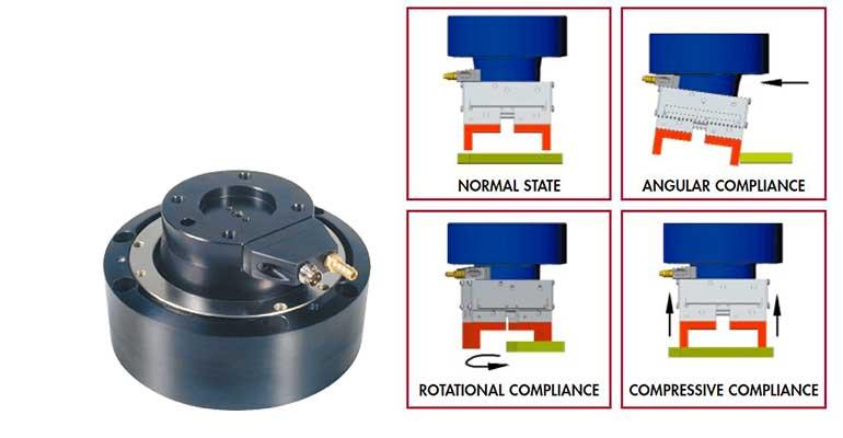 Gimatic Iberia presenta los Sistemas Anticolisión y de Corrección de Alineamiento para robots y manipuladores de RAD